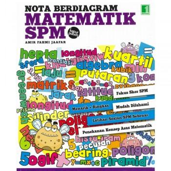Nota Berdiagram Matematik SPM